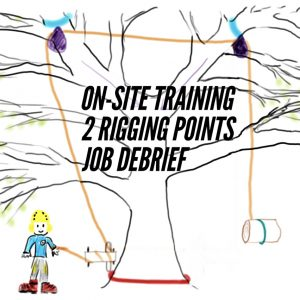 2 rigging points ClimbingArborist.com